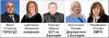 Кандидати за кмет на Владая, Избори 2019
